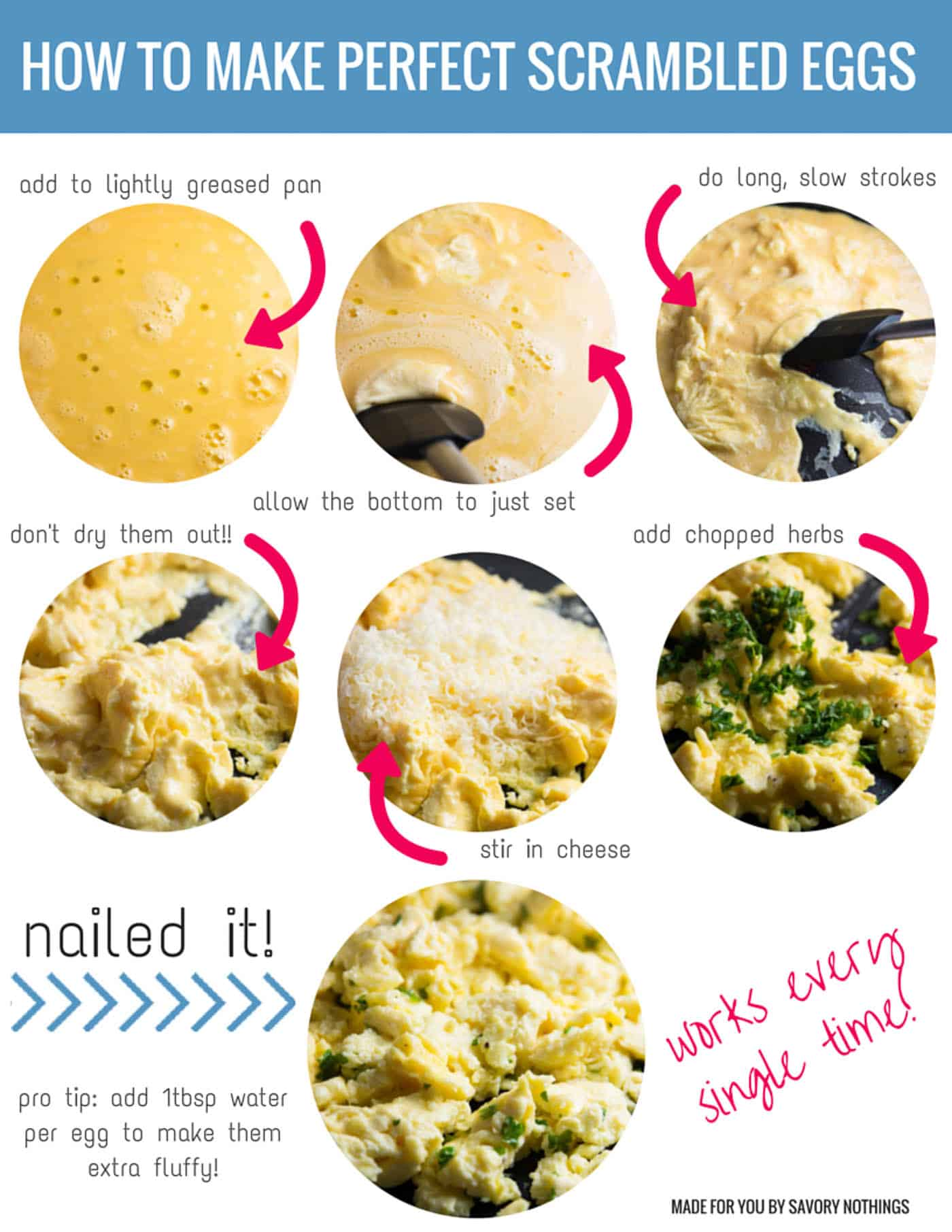 how to make scrambled eggs Five ingredients and 15 minutes is all you need to make these delicious scrambled eggs - perfect for a dinner.