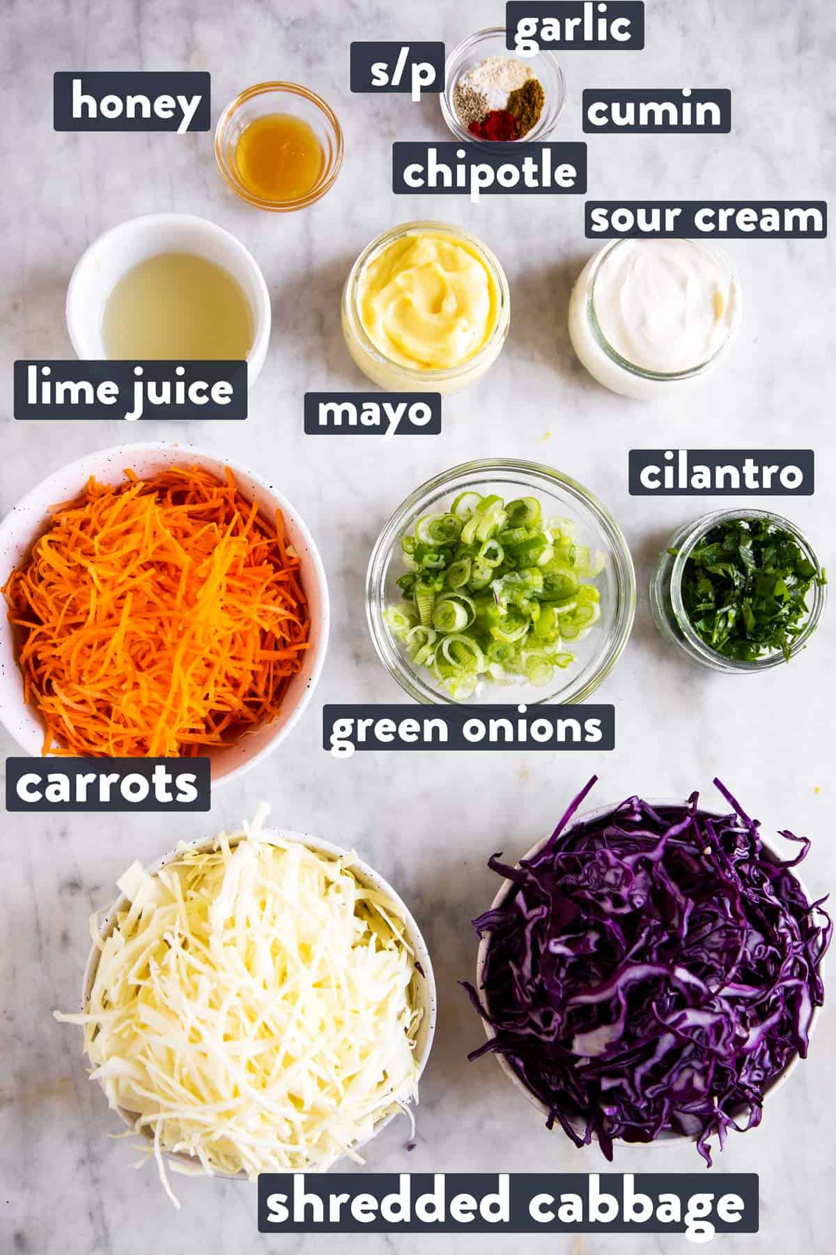 ingredients for cilantro lime slaw with text labels