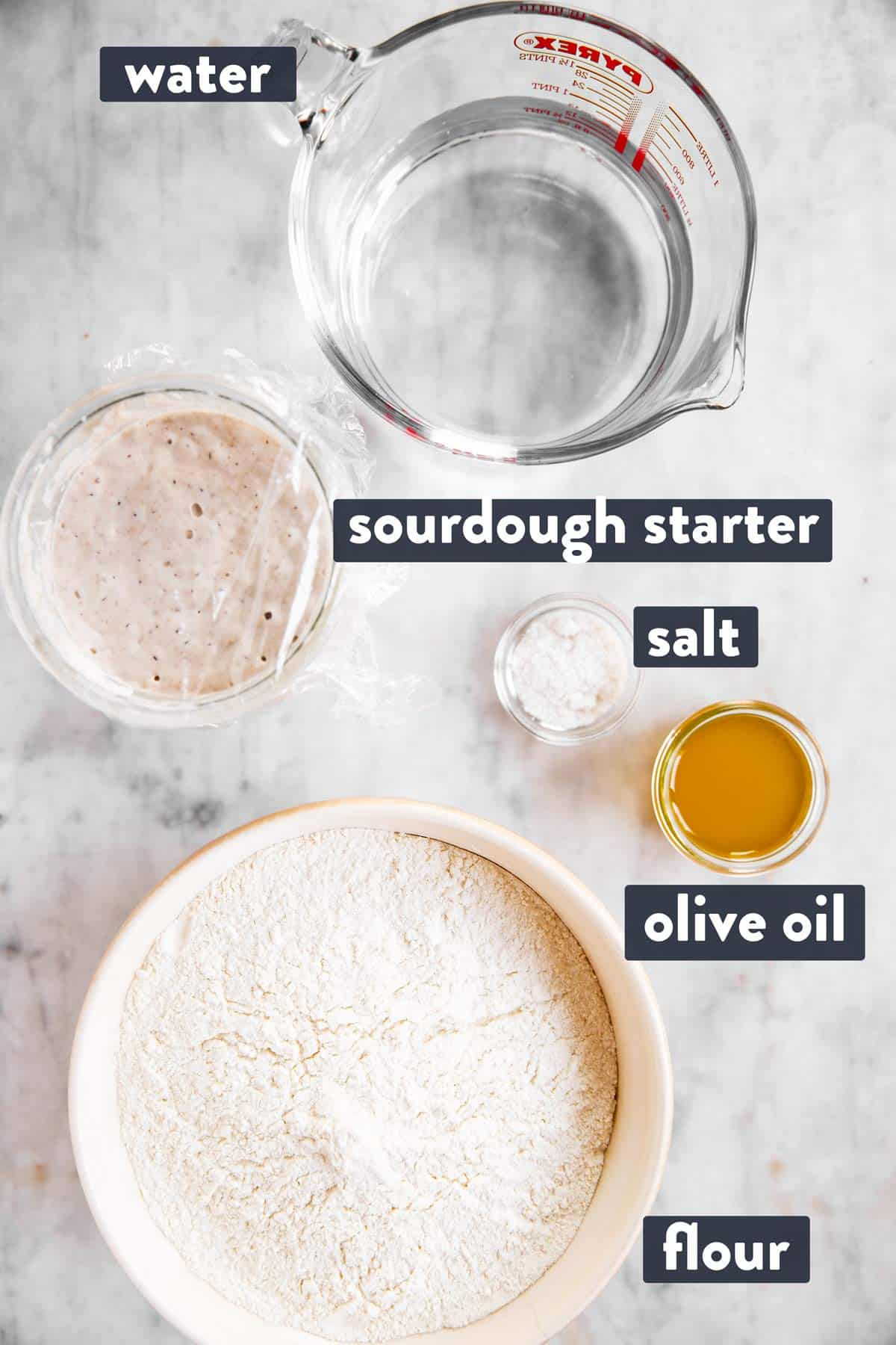 ingredients for sourdough bread with text labels